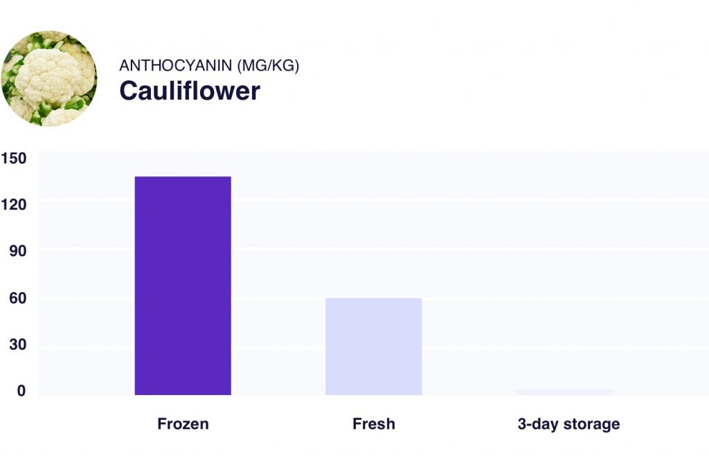 cauliflower1