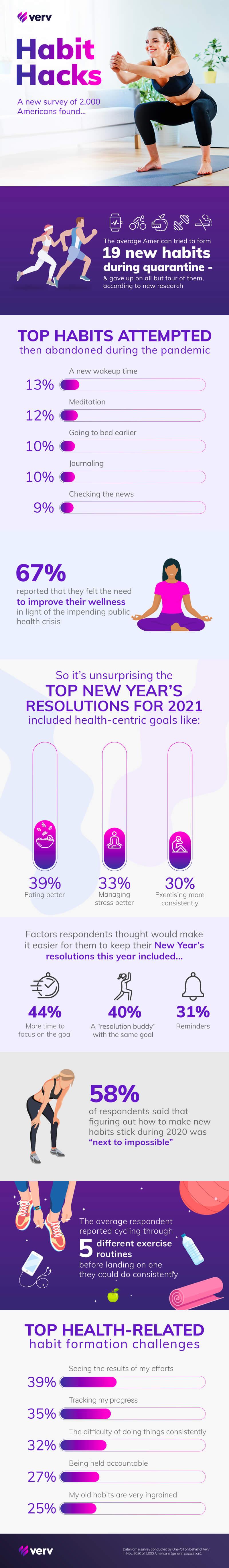 Health_Habits_Infographic_2021